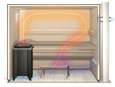 Как сделать вентиляцию в бане своими руками.